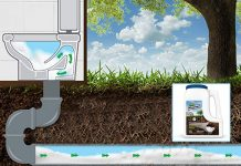 Best Sewer Line Root Killers
